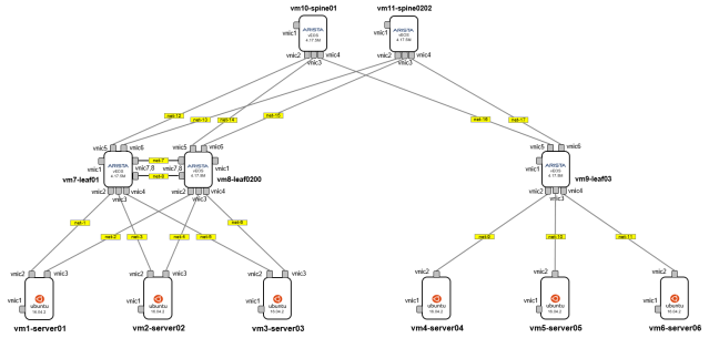 vm_network_diagram2