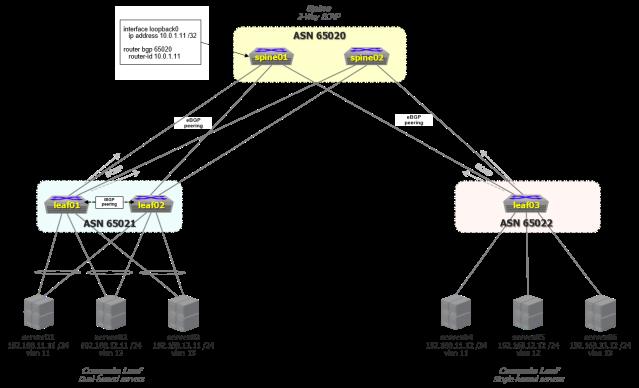 bgp_asn_scheme-1